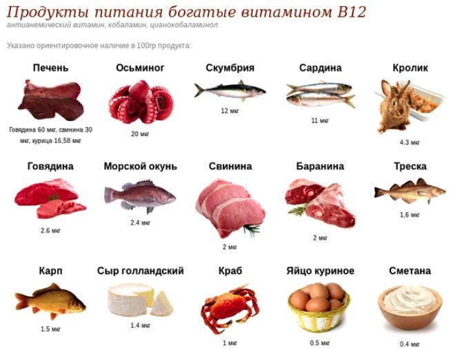 продукты богатые витамином В12 для вегетарианца